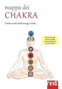 Mappa dei chakra